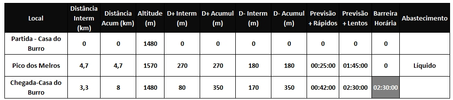 tabelas 2017 FX MR