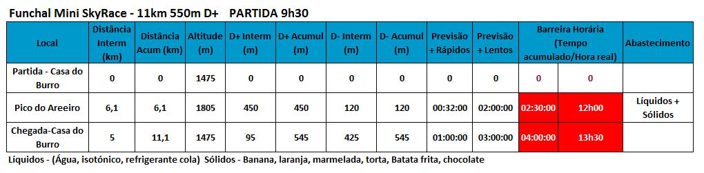 tabelas passagens 11km copy
